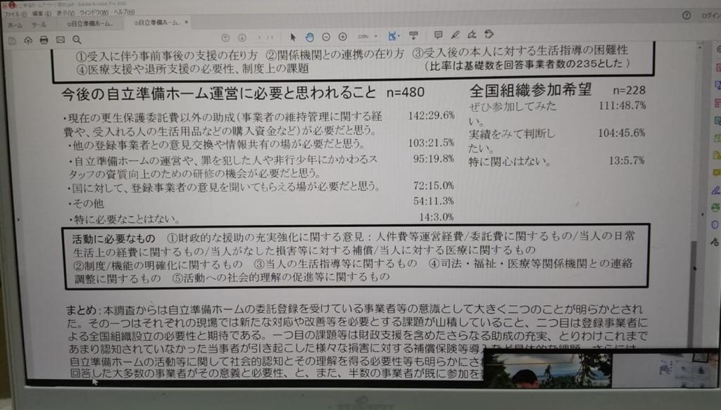 「近畿地方自立準備ホーム勉強会」開催